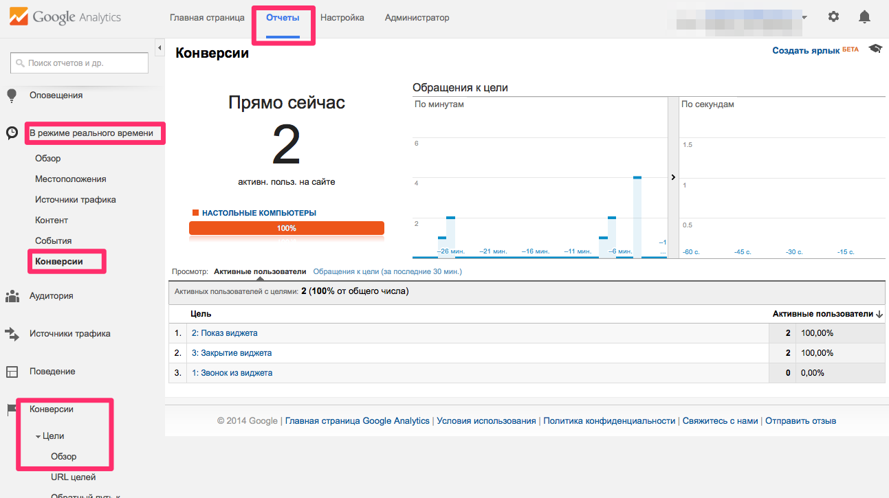 leadback google analytics 6