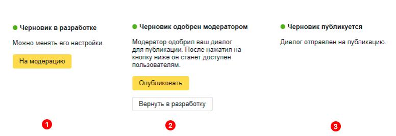 Этапы от модерации до публикации диалога в Яндекс.Диалоги